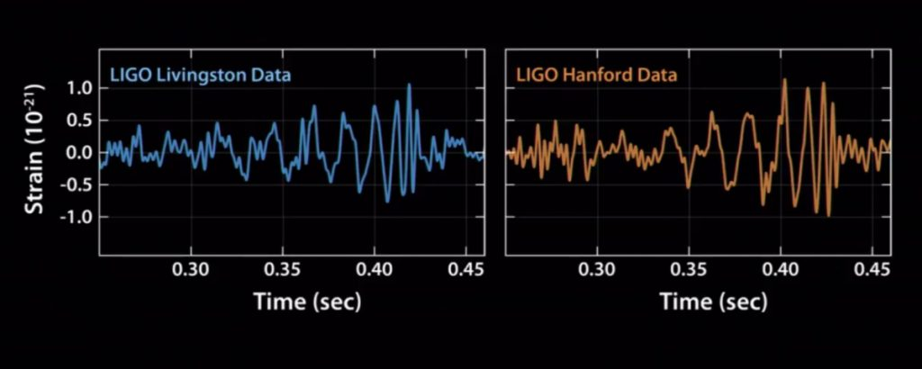 11-feb-2016-ligo-gravitational-wave-data